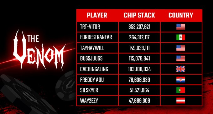 Chip count mesa final The Venom