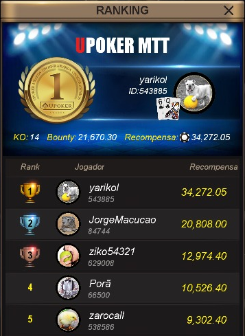 Classificação final do High Roller
